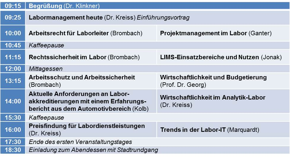 Forum Labormanager/in Tag1