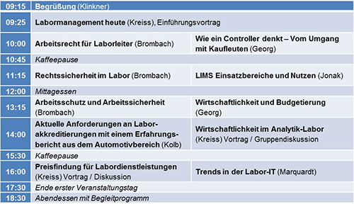 Forum Labormanager/in