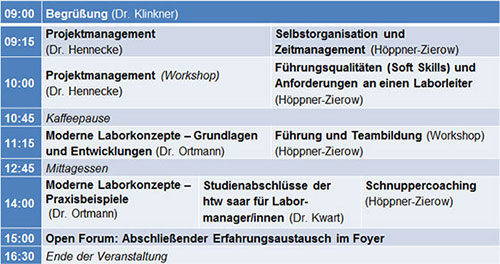 Forum Qualitätsmanager/in